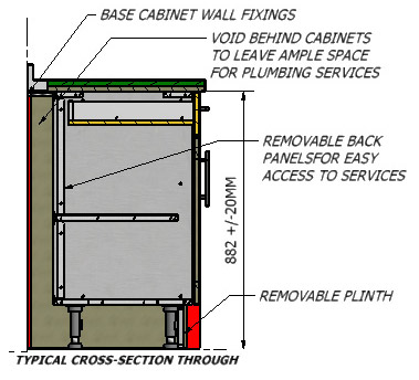 Detailed sections kitchen cabinets kitchen cabinets dwg for Kitchen cabinet section